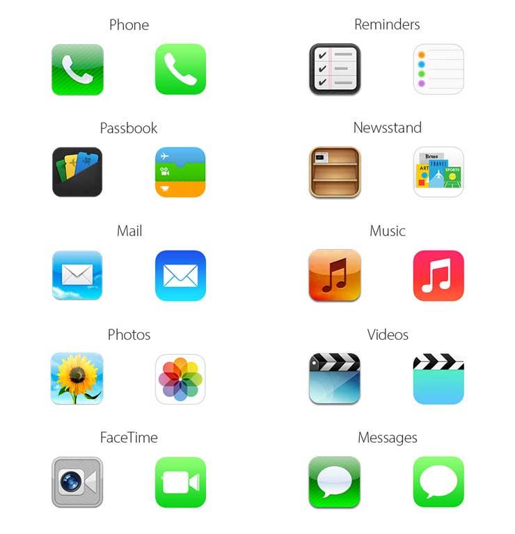 Icone molto più in stile Flat Design per iOS 7 di Apple, rispetto iOS 6