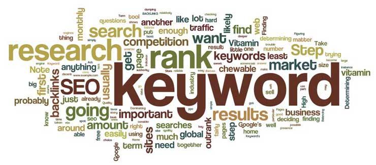 raccontate le parole chiave (keywords) per il successo del blog aziendale